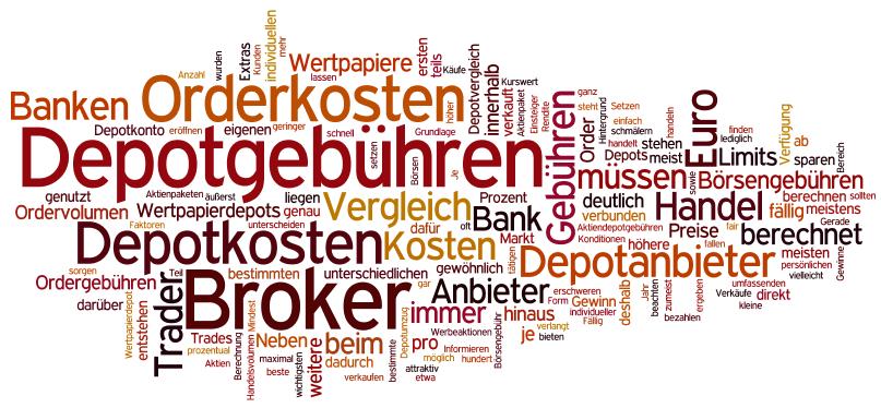 Ninjatrader interactive brokers paper trading